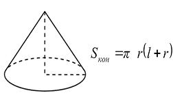 Площадь поверхности конуса