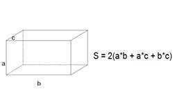 Площадь поверхности параллелепипеда