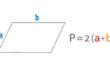 Периметр параллелограмма