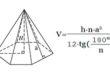 Объем правильной пирамиды