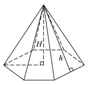 prpiramida1