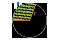 radiuskruga1