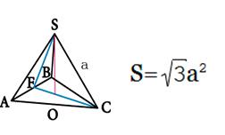 Площадь поверхности тетраэдра
