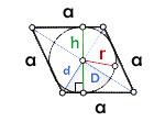 circle_in_rhombus1