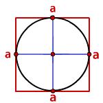 r_kvadrata1