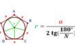 Радиус вписанной окружности правильного многоугольника