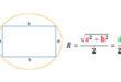 Радиус описанной окружности прямоугольника