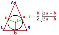 Радиус вписанной окружности равнобедренного треугольника