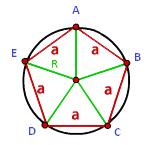 radius-okruzhnosti-v-pravilnyy-mnogougolnik1
