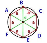 radius-opisannoy-okruzhnosti-pravilnogo-shestiugolnika1