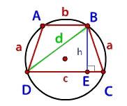 radius-opisannoy-okruzhnosti-ravnobokoy-trapecii1