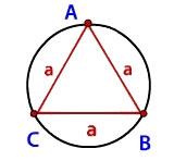 radius-opisannoy-okruzhnosti-treugolnika1