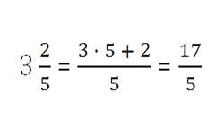 Перевод смешанного числа в неправильную дробь