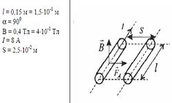 Сила магнитного поля