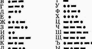Перевод текста в азбуку Морзе