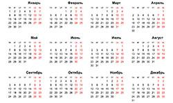 Сколько времени прошло между датами