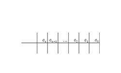 Полиномиальное уравнение